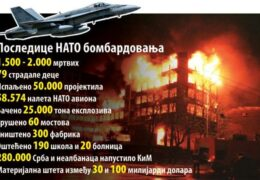 Двадесета годишњица НАТО агресије